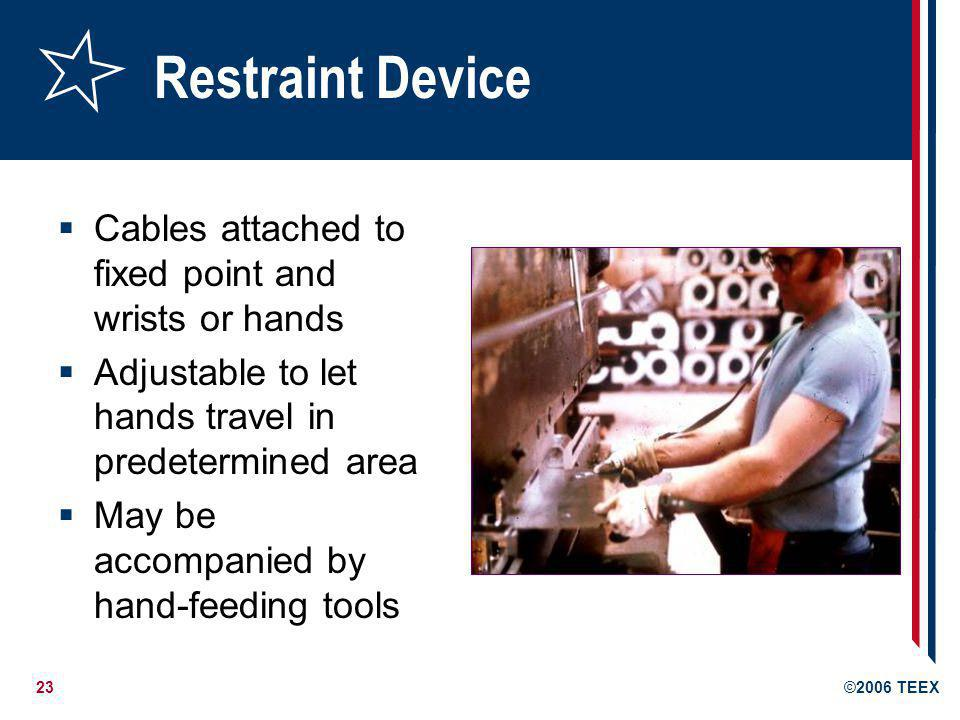 Restraint Device Cables attached to fixed point and wrists or hands