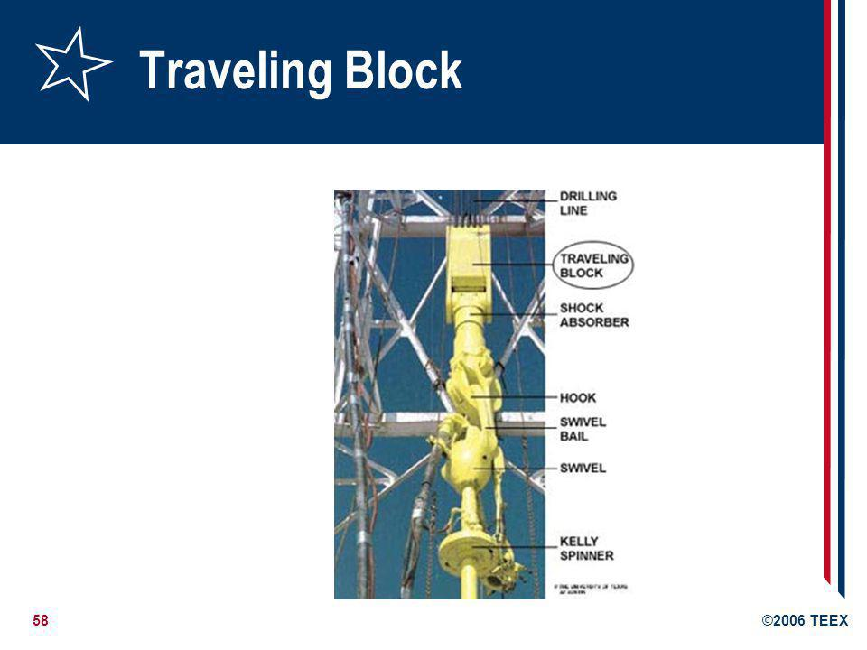 Traveling Block