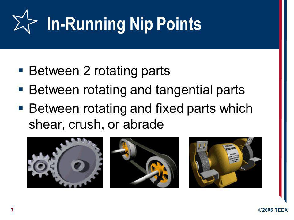 In-Running Nip Points Between 2 rotating parts