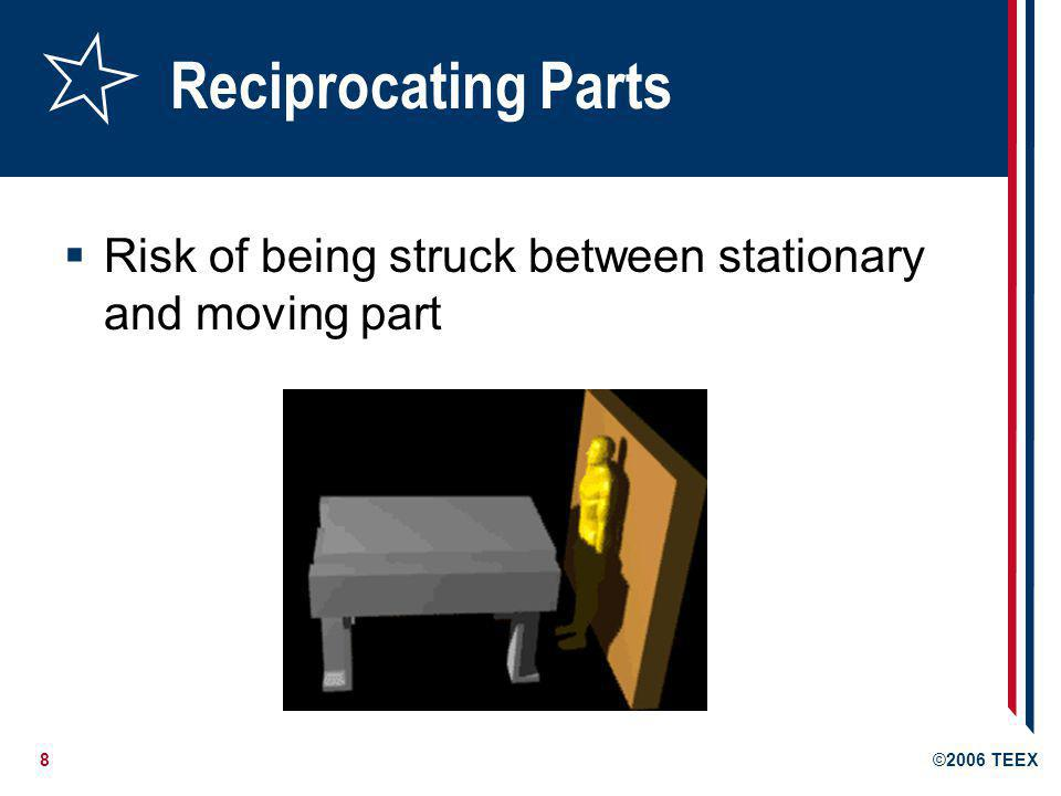 Reciprocating Parts Risk of being struck between stationary and moving part