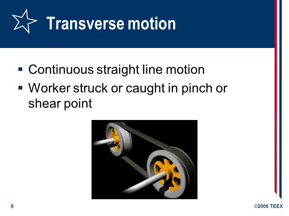 Transverse motion Continuous straight line motion