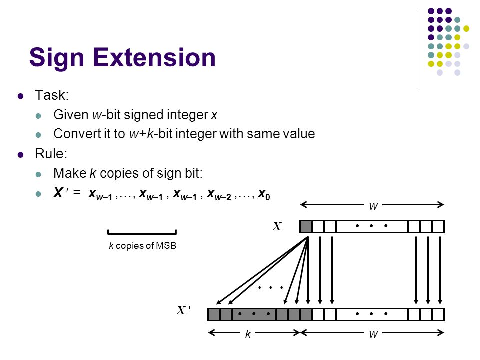 Sign Extension Task: Rule: Given w-bit signed integer x