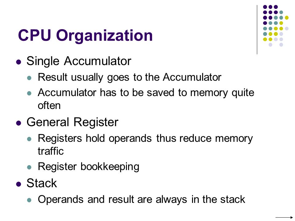 CPU Organization Single Accumulator General Register Stack