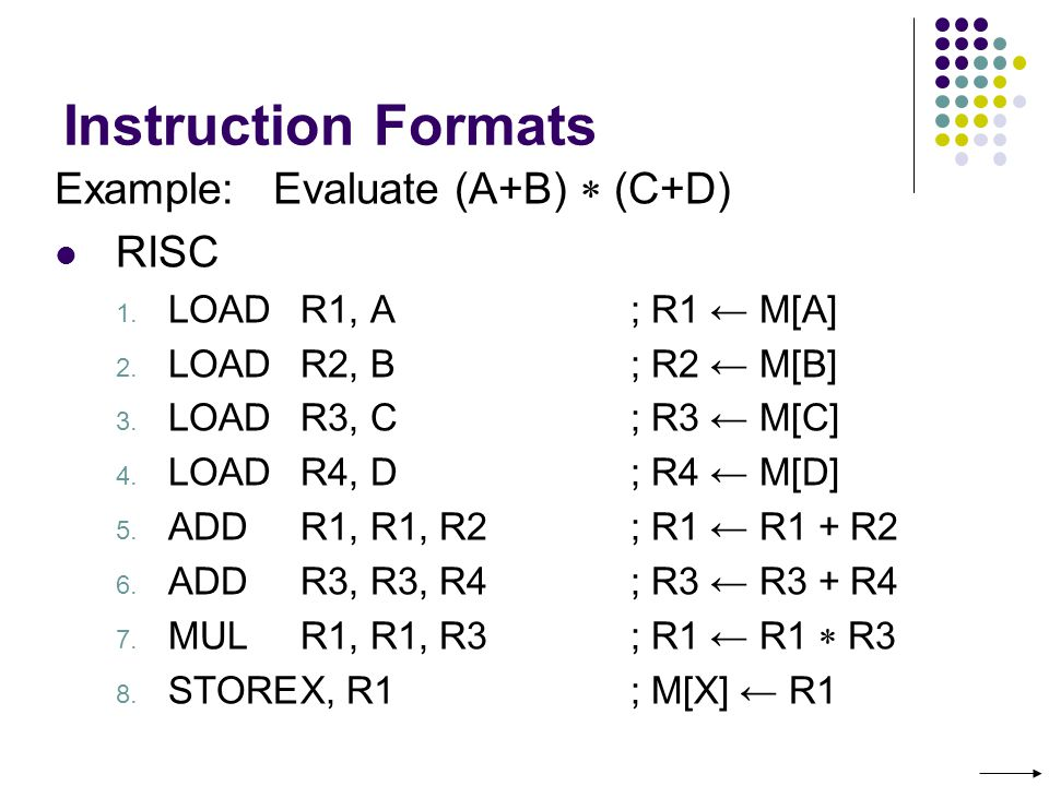 Instruction Formats Example: Evaluate (A+B)  (C+D) RISC