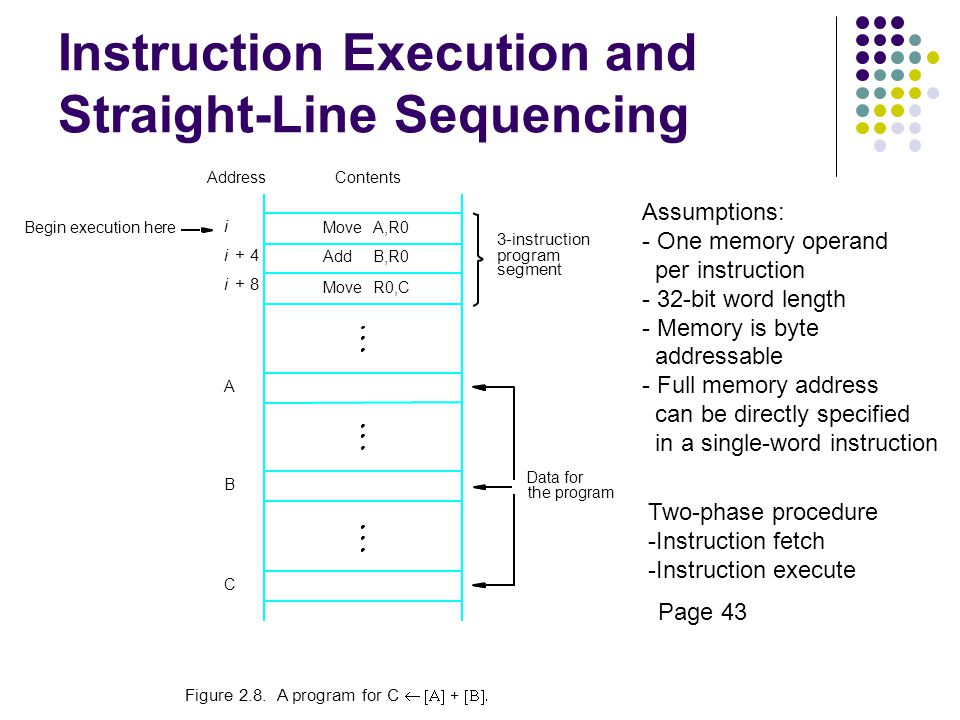 Instruction Execution and Straight-Line Sequencing