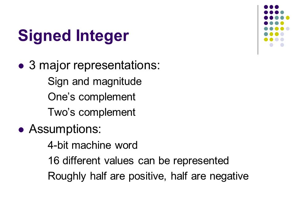 Signed Integer 3 major representations: Assumptions: