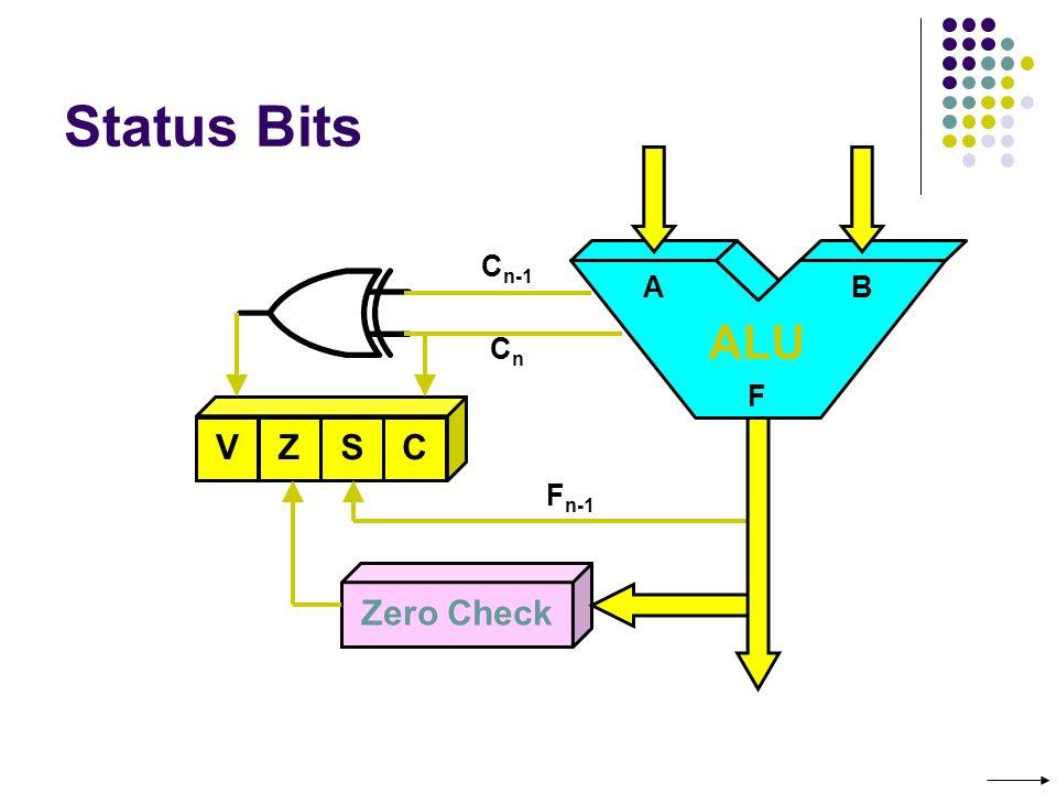 Status Bits ALU Cn-1 A B Cn F V Z S C Fn-1 Zero Check