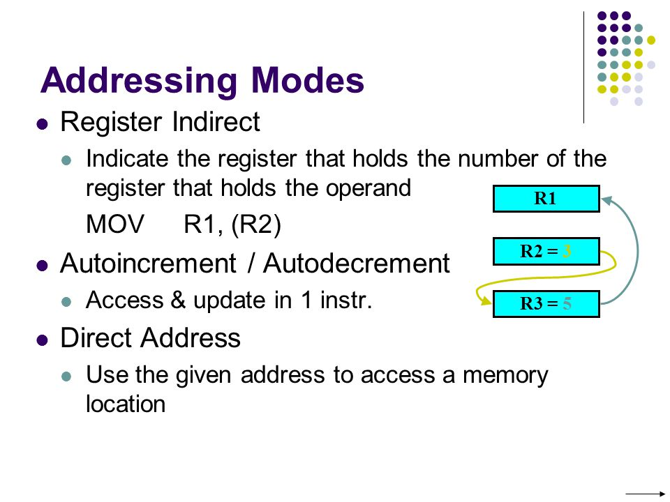Addressing Modes Register Indirect Autoincrement / Autodecrement