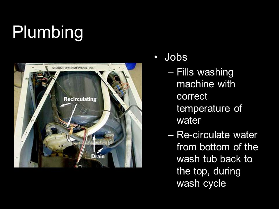 Plumbing Jobs Fills washing machine with correct temperature of water