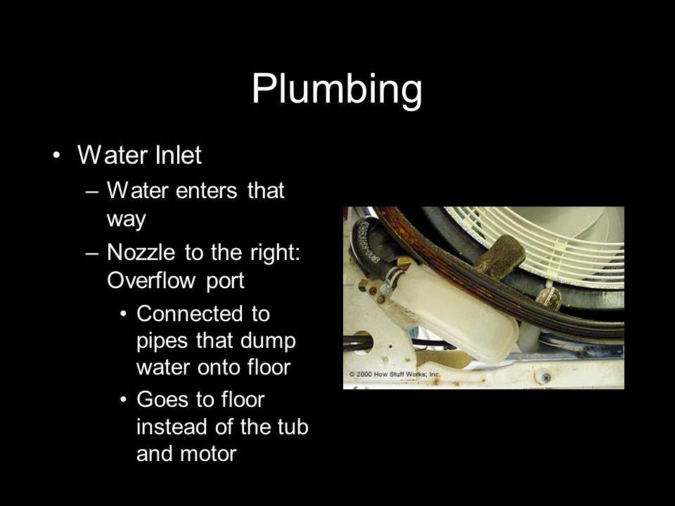 Plumbing Water Inlet Water enters that way