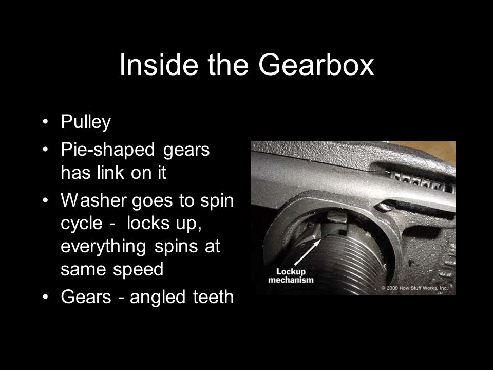 Inside the Gearbox Pulley Pie-shaped gears has link on it