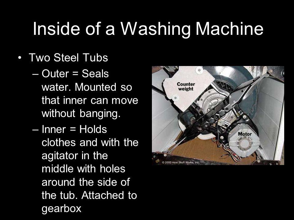 Inside of a Washing Machine