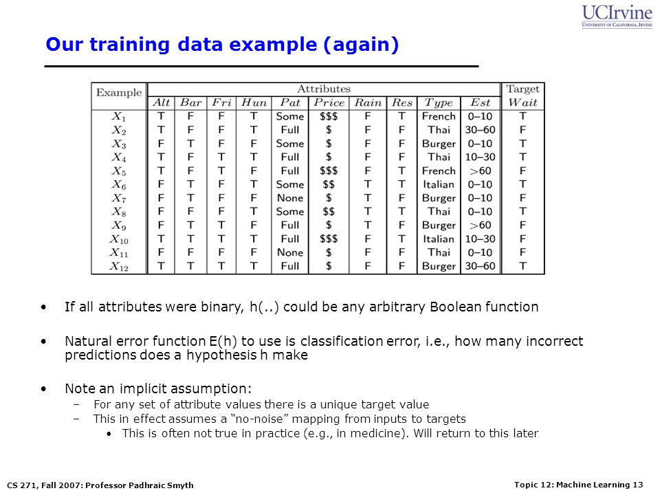 Our training data example (again)