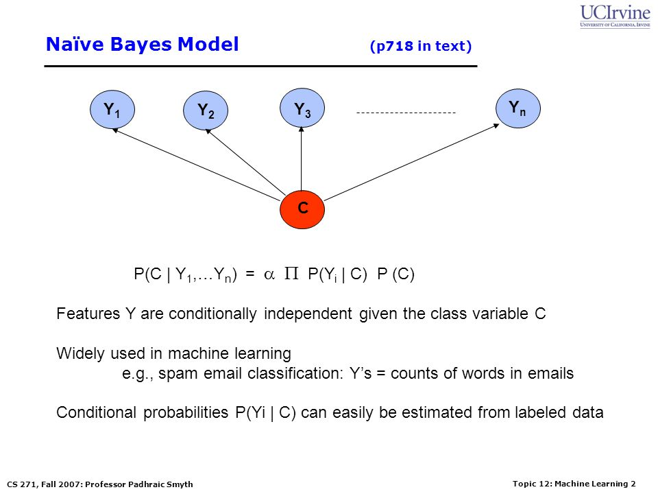 Naïve Bayes Model (p718 in text)