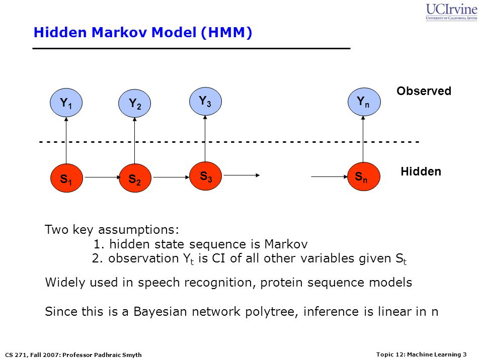 Hidden Markov Model (HMM)