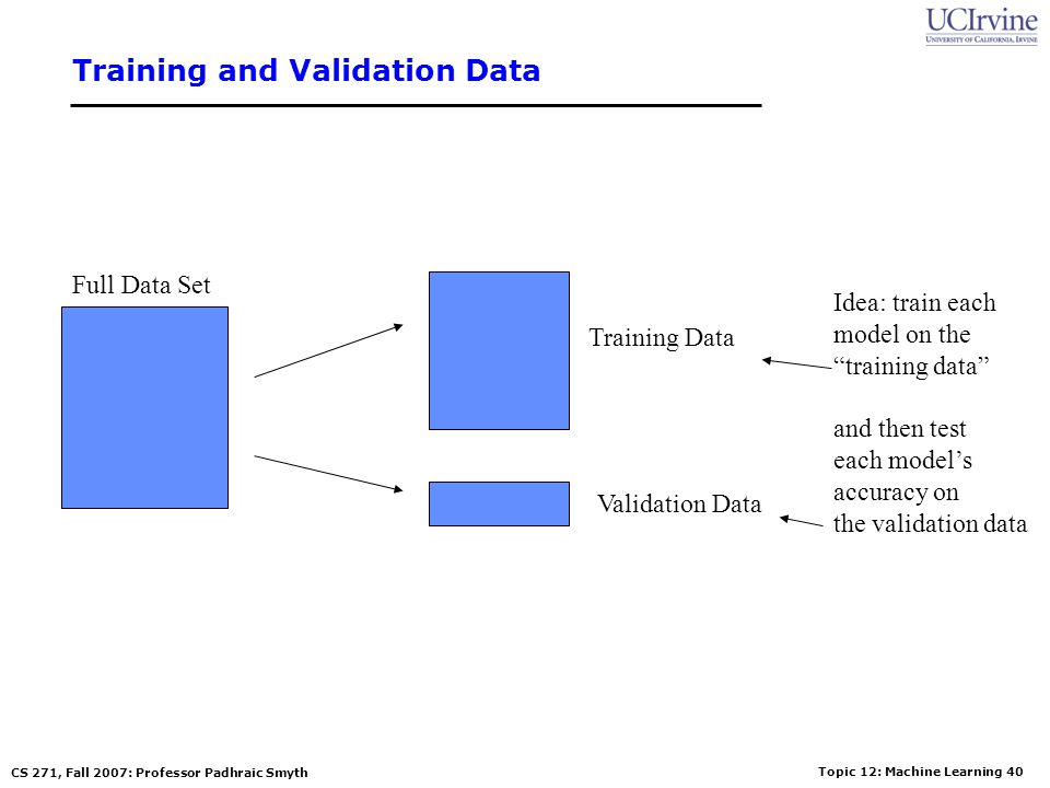 Training and Validation Data