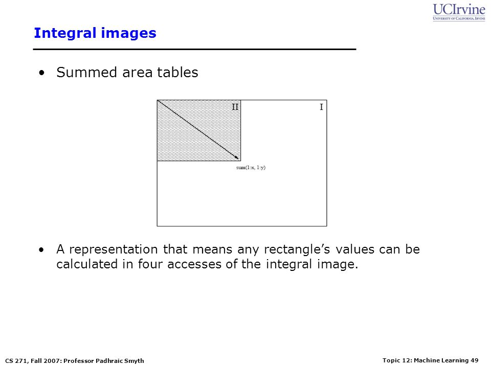 Integral images Summed area tables