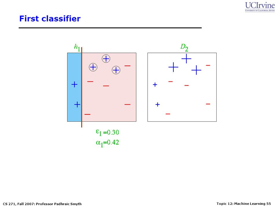 First classifier