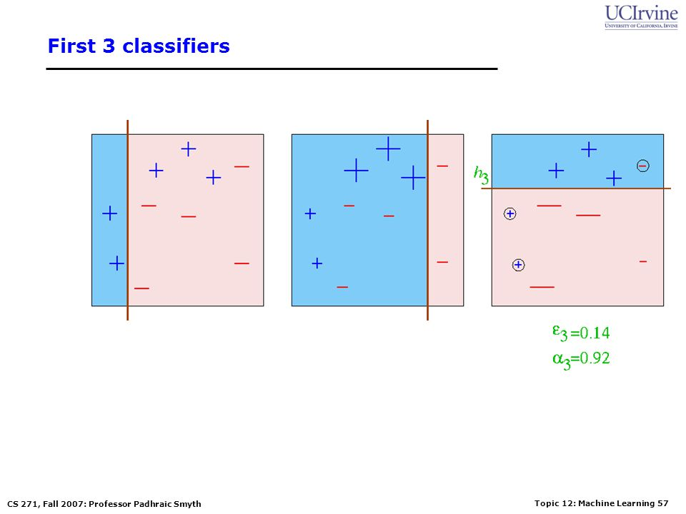 First 3 classifiers