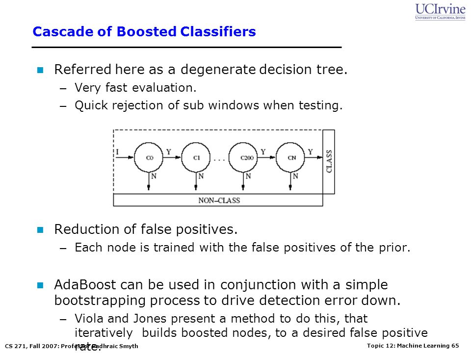 Cascade of Boosted Classifiers