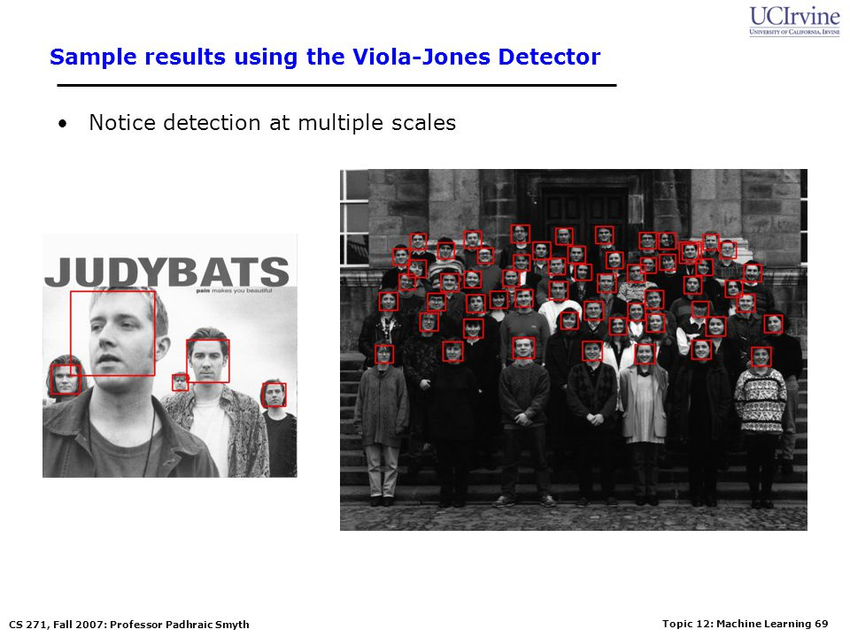 Sample results using the Viola-Jones Detector