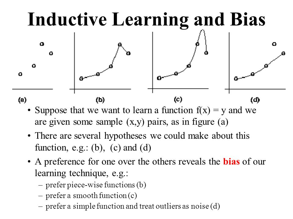 Inductive Learning and Bias