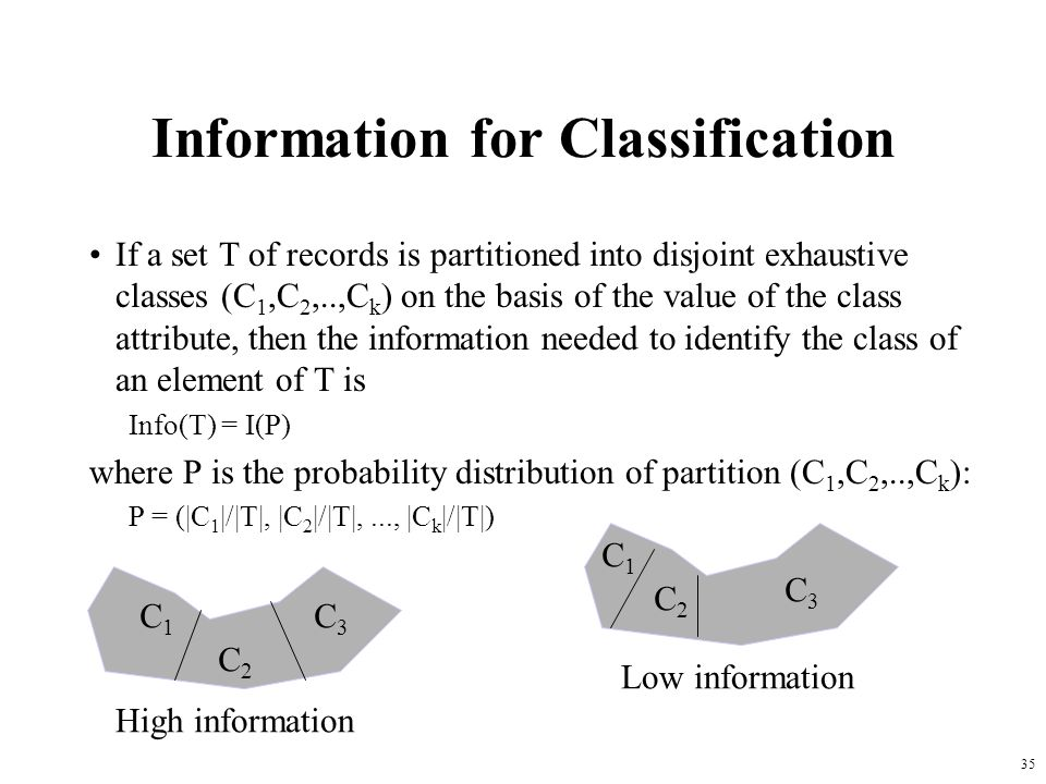 Information for Classification