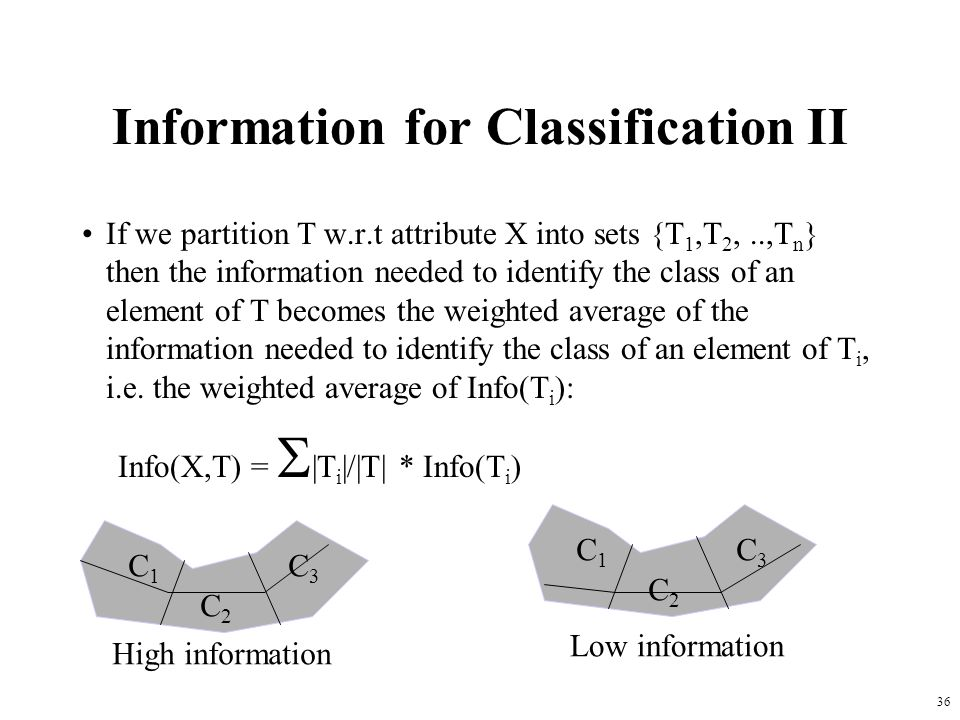 Information for Classification II