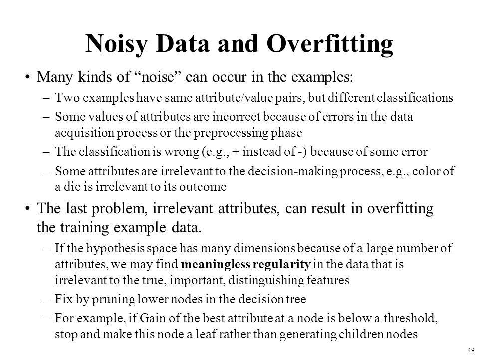 Noisy Data and Overfitting