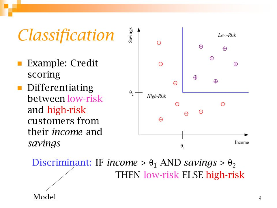 Classification Example: Credit scoring