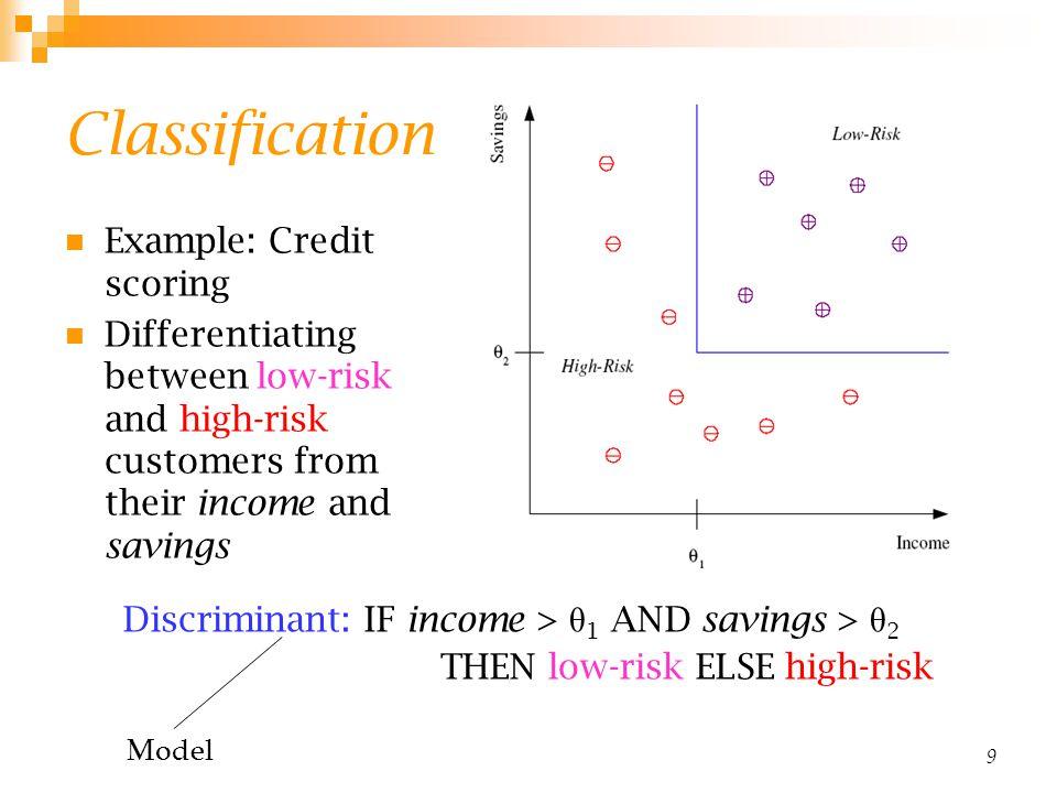 Classification Example: Credit scoring