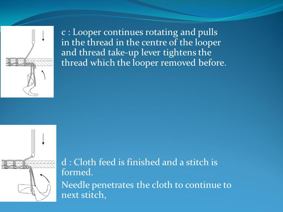c : Looper continues rotating and pulls