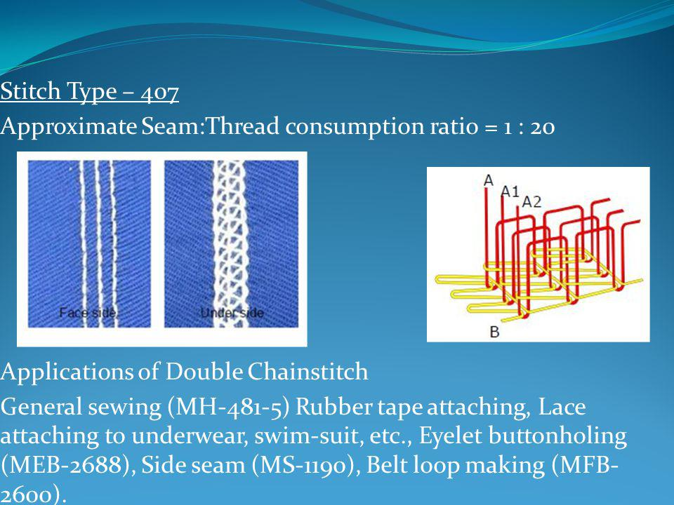 Stitch Type – 407 Approximate Seam:Thread consumption ratio = 1 : 20. Applications of Double Chainstitch.