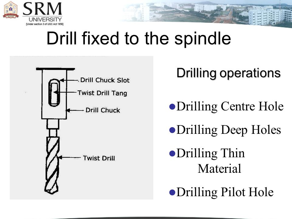 Drill fixed to the spindle