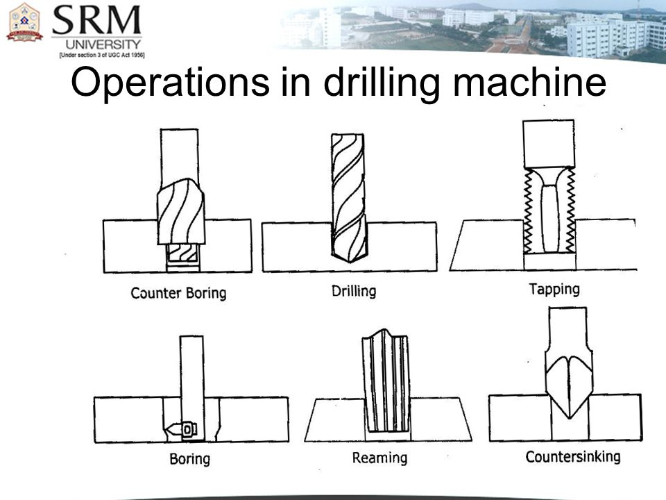 Operations in drilling machine