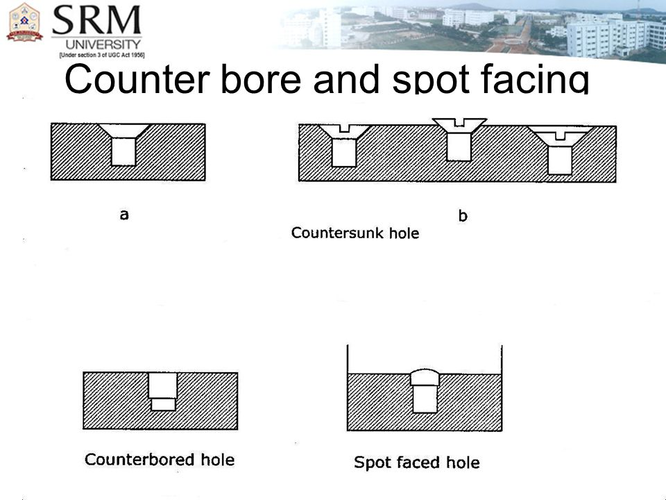 Counter bore and spot facing