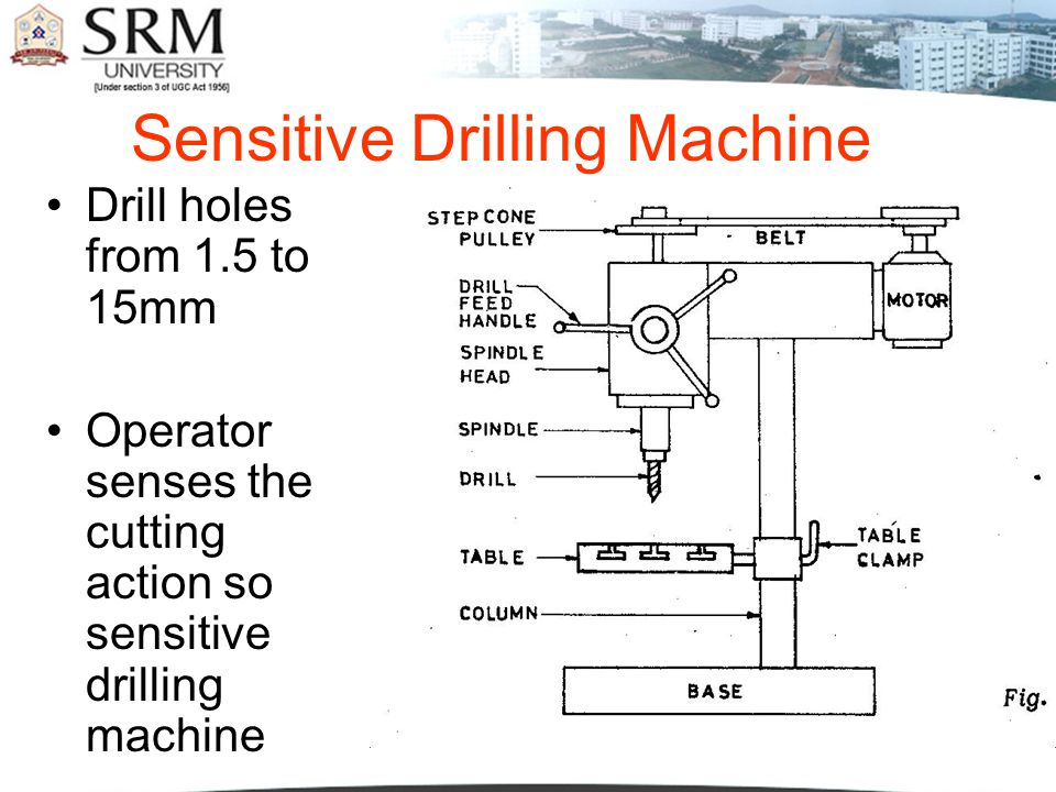 Sensitive Drilling Machine