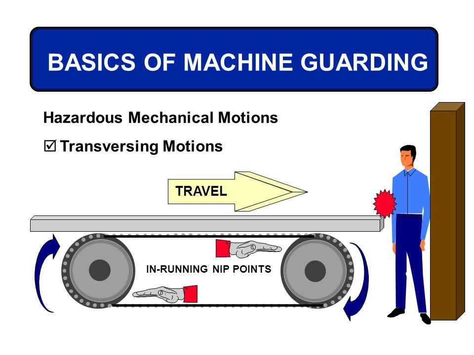 BASICS OF MACHINE GUARDING