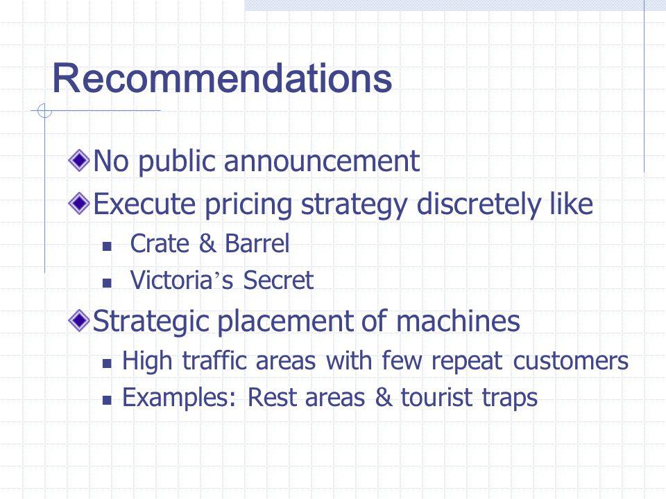 Recommendations No public announcement