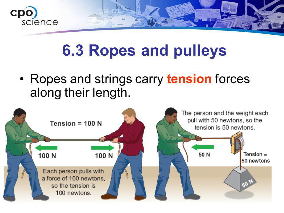 6.3 Ropes and pulleys Ropes and strings carry tension forces along their length.