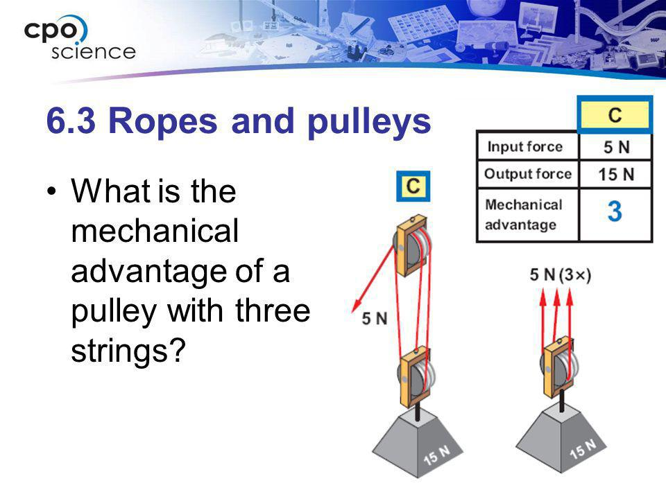 6.3 Ropes and pulleys What is the mechanical advantage of a pulley with three strings