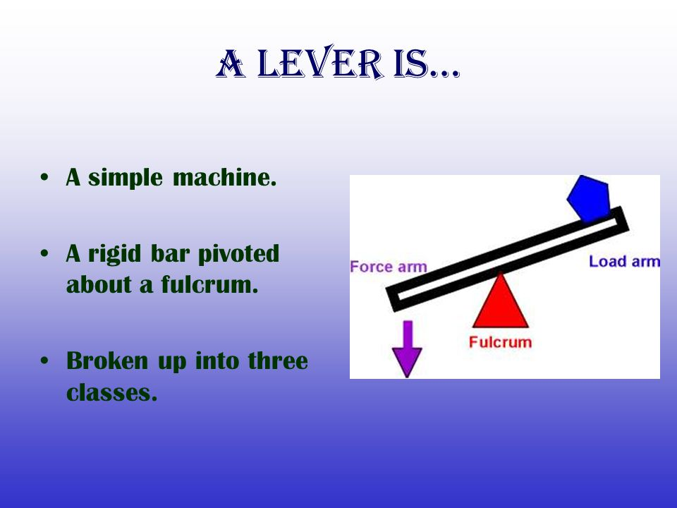 A lever is… A simple machine. A rigid bar pivoted about a fulcrum.