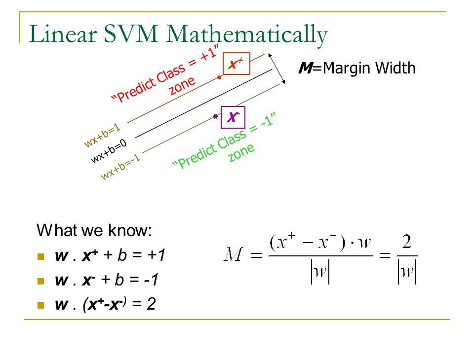Linear SVM Mathematically