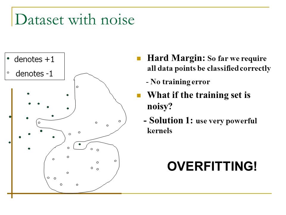 Dataset with noise OVERFITTING!
