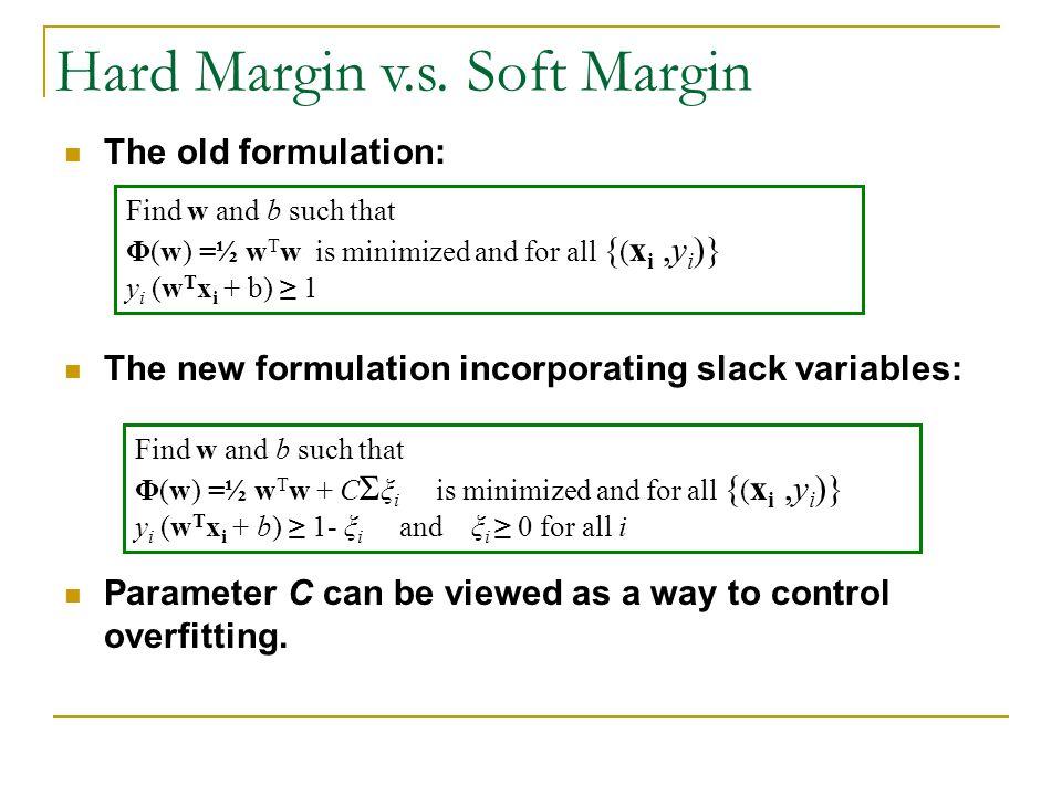Hard Margin v.s. Soft Margin