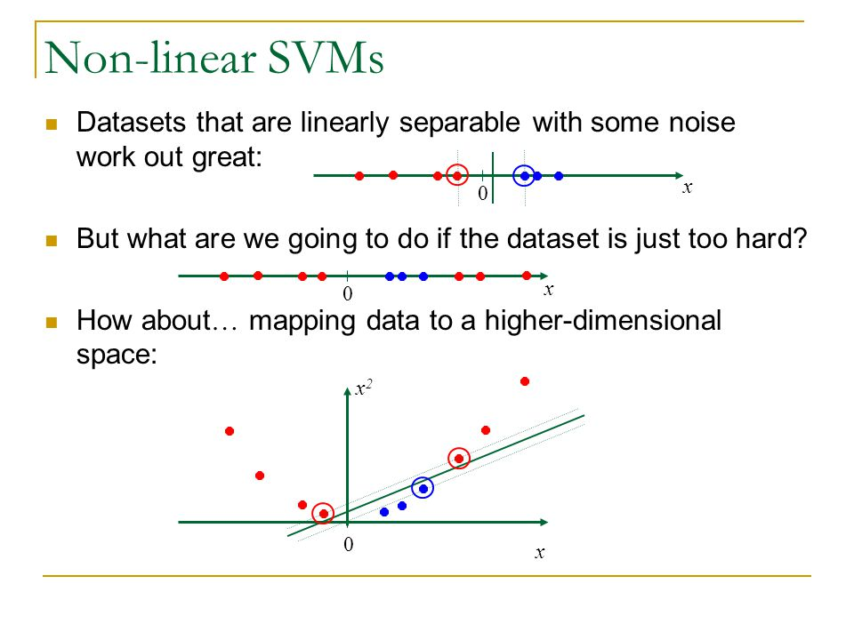 Non-linear SVMs Datasets that are linearly separable with some noise work out great: But what are we going to do if the dataset is just too hard