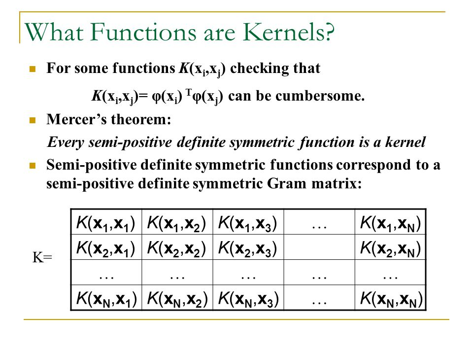 Every semi-positive definite symmetric function is a kernel