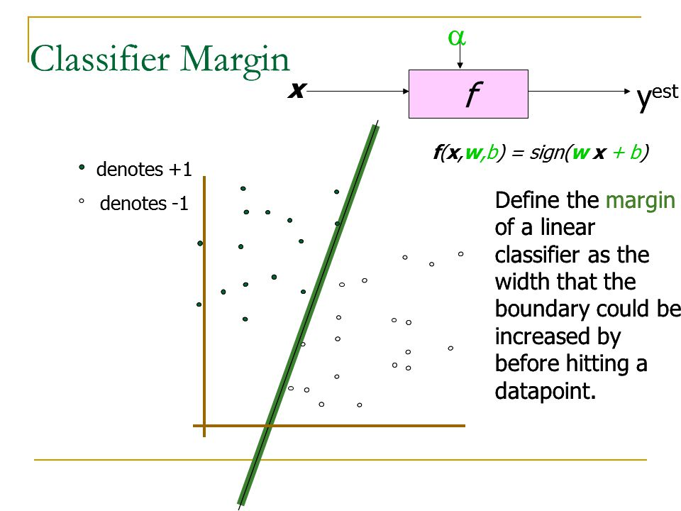 Classifier Margin Classifier Margin f f a a yest yest x x