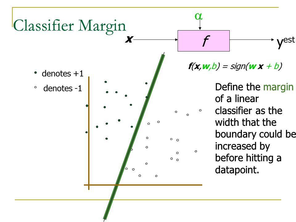 Classifier Margin Classifier Margin f f a a yest yest x x