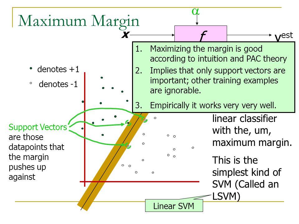 Maximum Margin f a yest x